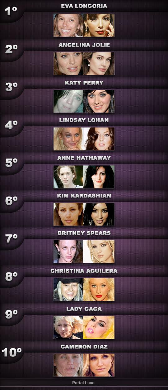 As 10 celebridades mais poderosas do mundo 2011